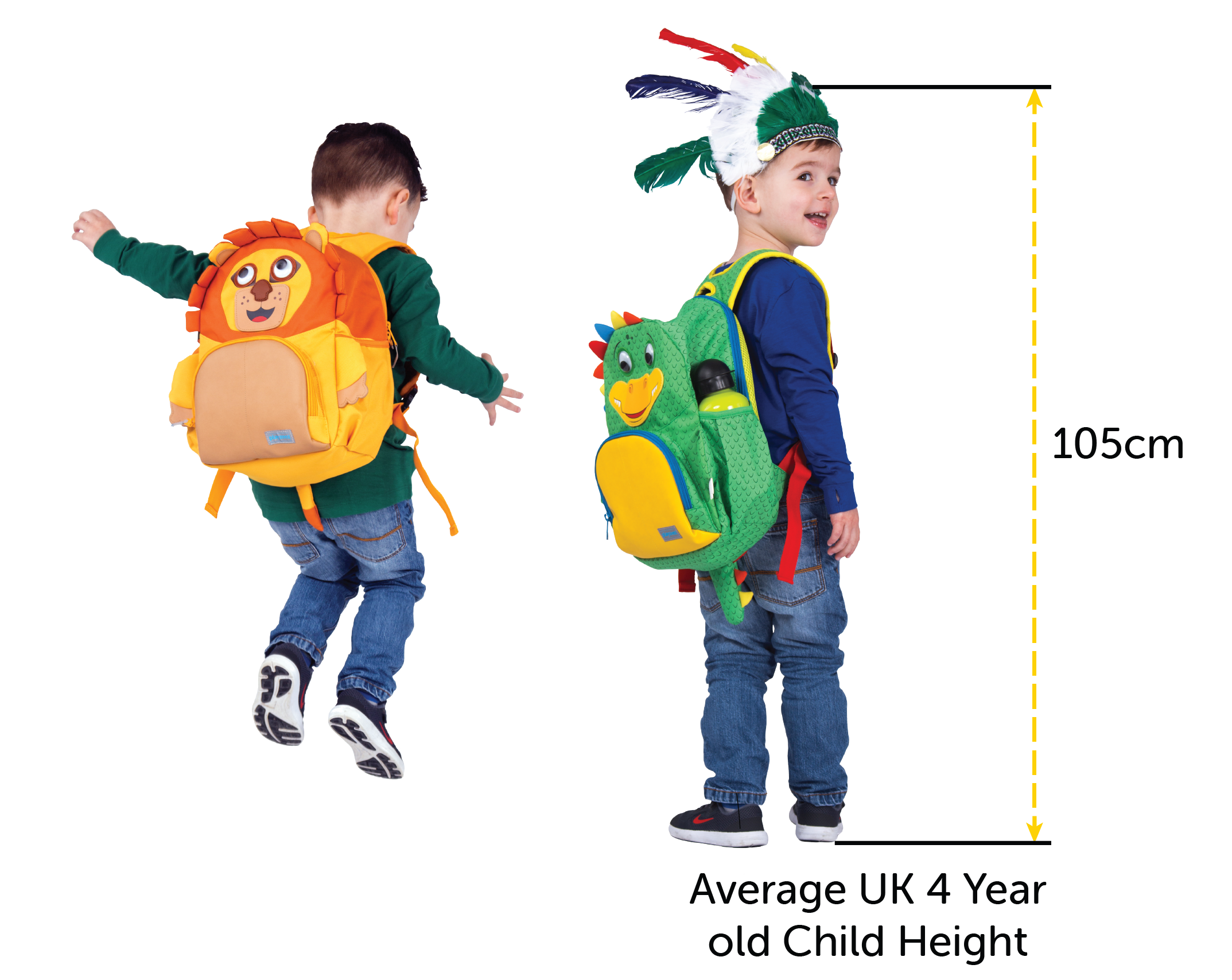Backpack sizing